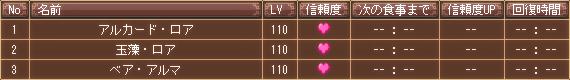 玉藻・ロア(信頼度)