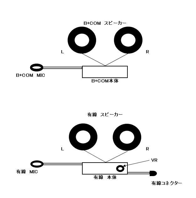 有線 ワイヤレス (626x632)