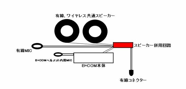有線 ワイヤレス併用回路 (640x308)