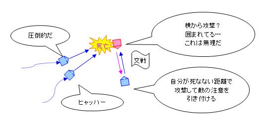 fps_tame8.jpg