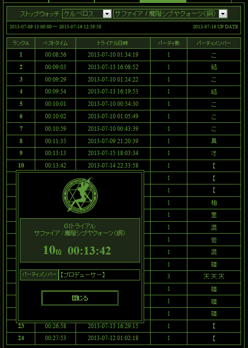 運営キャラ【プロデューサー】(G1)