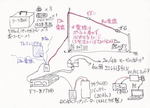 13_FDシステム構成図