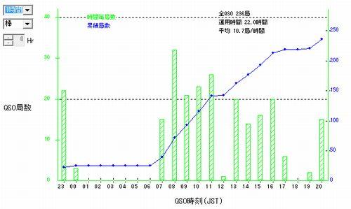 13_KCJ QSOレートグラフ