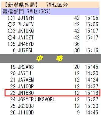 13_新潟コンテスト7結果