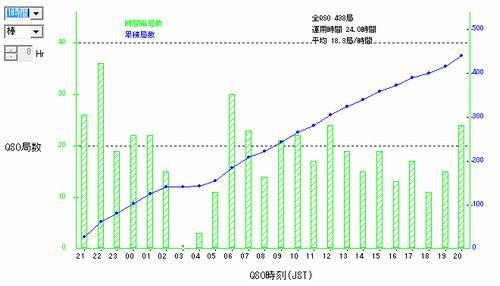 131013_3_QSOレートグラフ
