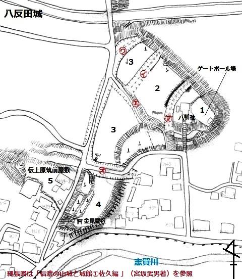 八反田城 見取図(佐久市)