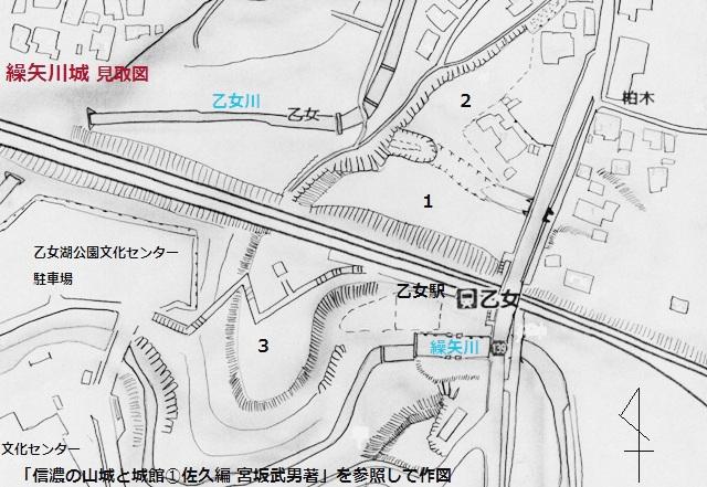 繰矢川城見取図①