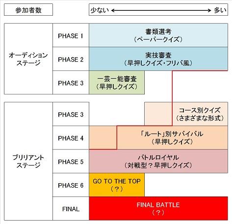大会の構成_VER20
