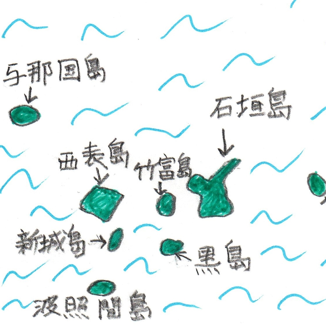 八重山絵図