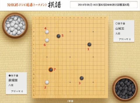 SoYokoku01 (480x353)