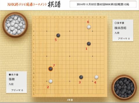 Chou01 (480x355)