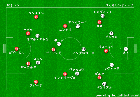 AC_Milan_vs_Fiorentina_2013-14_re.png