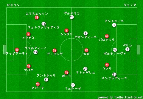 AC_Milan_vs_Genoa_2013-14_pre.png