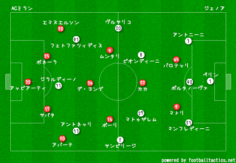 AC_Milan_vs_Genoa_2013-14_re.png