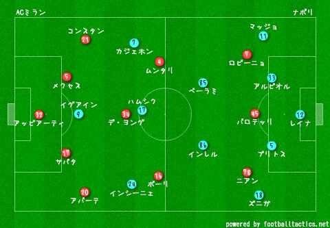 AC_Milan_vs_Napoli_2013-14_pre.png