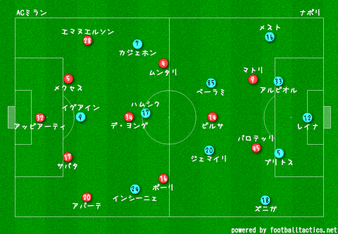 AC_Milan_vs_Napoli_2013-14_re.png