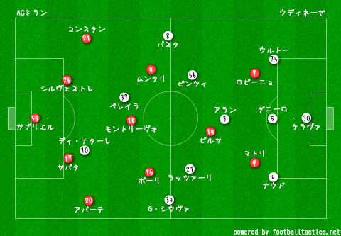 AC_Milan_vs_Udinese_2013-14_re.png