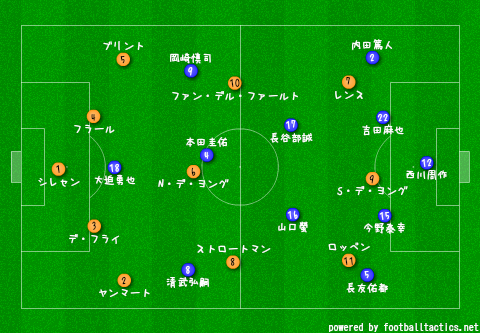 Friendly_Netherlands_vs_Japan_re_20131116.png