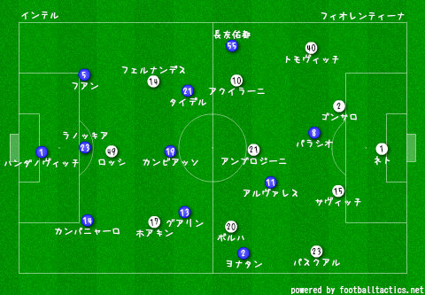Inter_vs_Fiorentina_2013-14_re.png