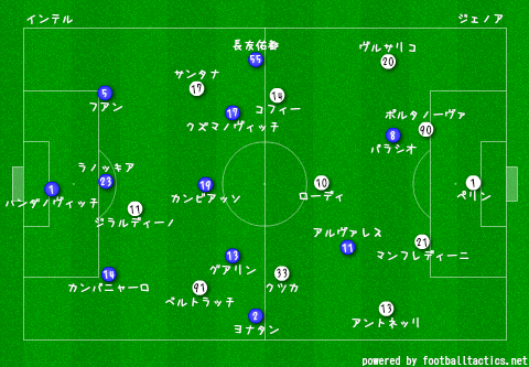Inter_vs_Genoa_re_2013-14.png