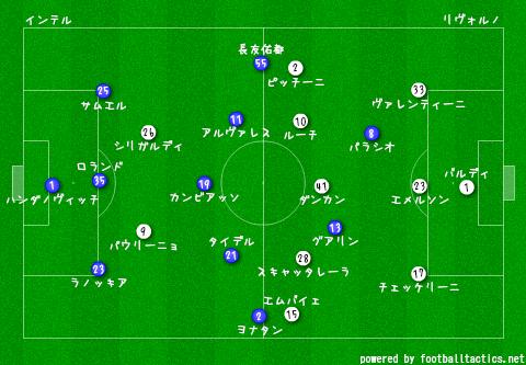Inter_vs_Livorno_2013-14_pre.png