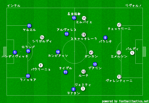 Inter_vs_Livorno_2013-14_re.png