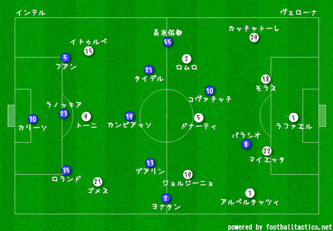 Inter_vs_Verona_2013-14_pre.png