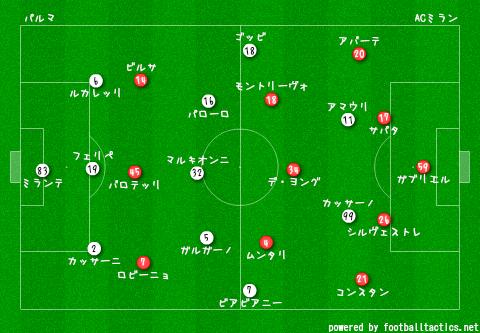 Parma_vs_AC_Milan_2013-14_pre.png