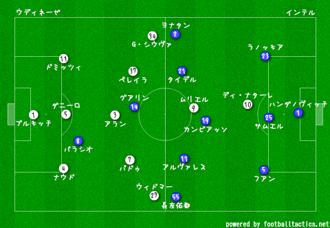 Udinese_vs_Inter_2013-14_re.png