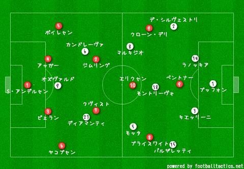 WC_Q_Denmark_vs_Italy_pre_2.png
