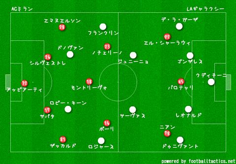 pre_AC_Milan_vs_LA_Galaxy.png