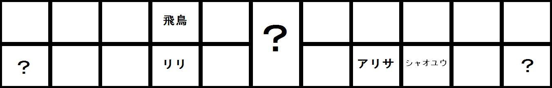 第2回ロケテスト版「鉄拳7」キャラクター選択画面