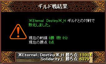 RedStone 13.11.06 結果