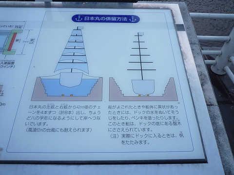 日本丸係留方法 その3