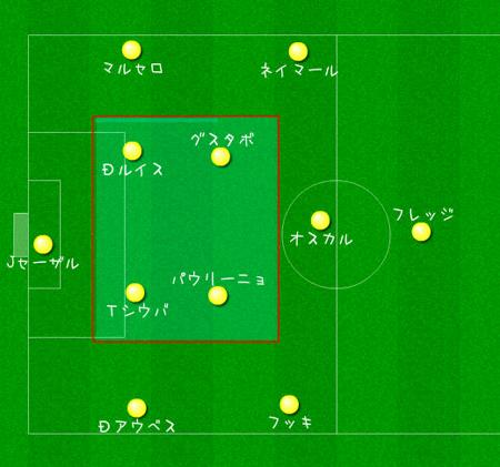 box-brazil.jpg
