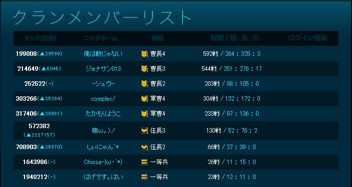 クラメン紹介3