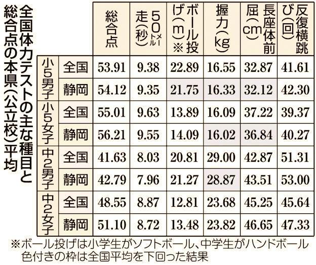 shizuoka news1130 1