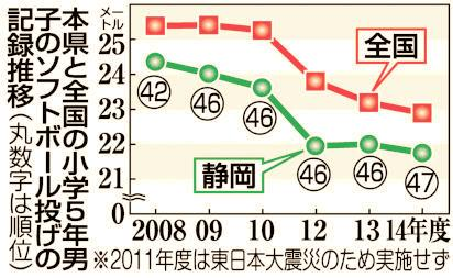 shizuoka news 1130 2