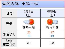 中体連天気