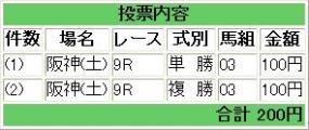 20130622タムロトップステイ