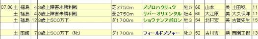 2013070607JRA発表