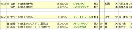2013072021想定