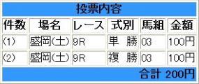 20130727カーステンボッシュ