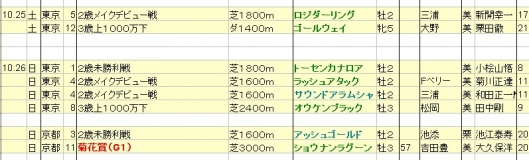 2014102526 想定