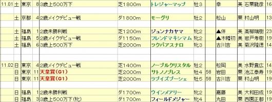 2014110102想定