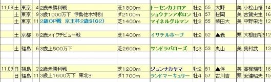 2014110809JRA発表
