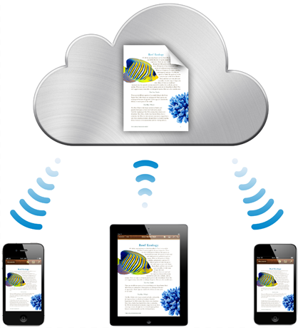 iCloud-Documents-In-The-Cloud[1]
