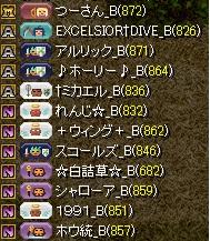 2013-4-19集まり