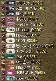 2013-5-31集まり