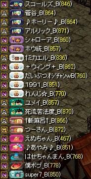 2013-6-2集まり